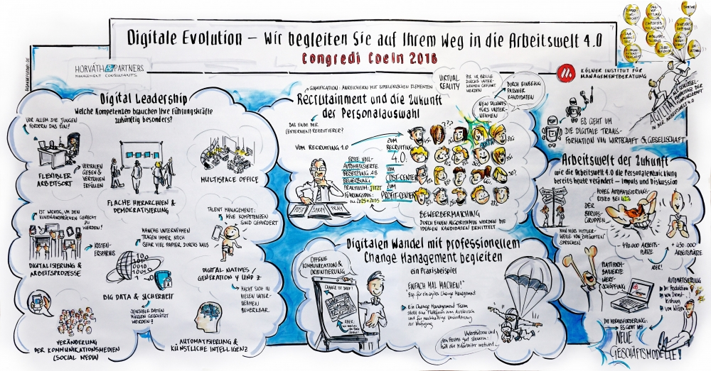 Graphic Recording der congredi coeln 2016
