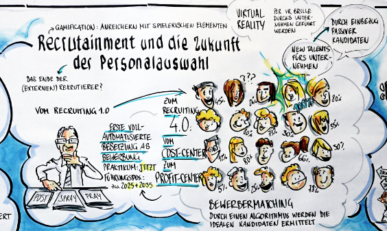 Graphic Recording - based on our workshop